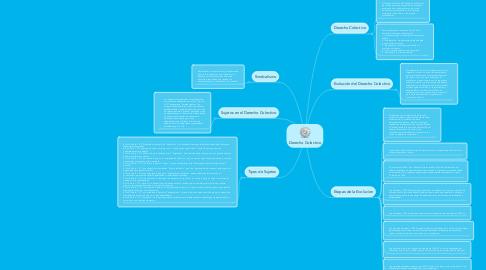 Mind Map: Derecho Colectivo