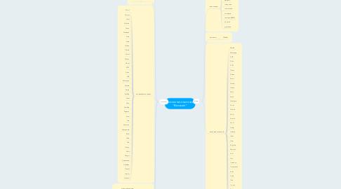 """Mind Map: Рекламная компания """"Велосайт"""""""