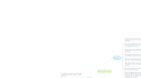 Mind Map: Прямі і площини у просторі