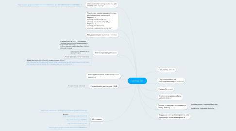 Mind Map: sitemap.xml