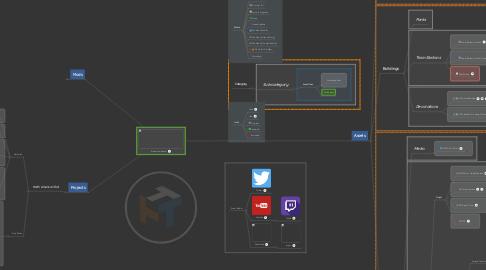 Mind Map: Steam Workshop