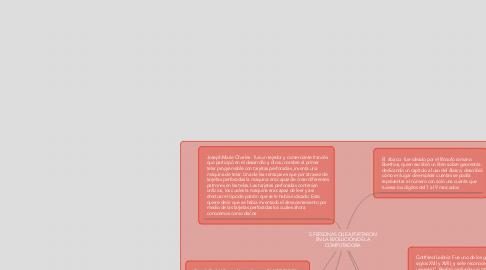 Mind Map: 5 PERSONAS QUE APORTARON EN LA EVOLUCIÓN DE LA COMPUTADORA