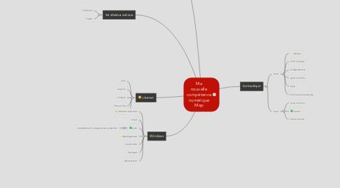 Mind Map: Ma nouvelle compétence numérique Map
