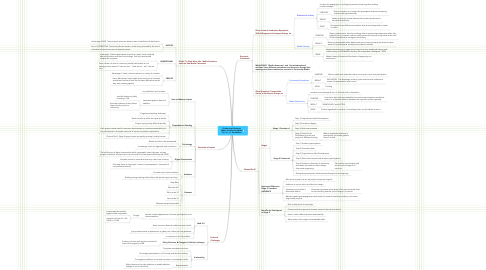 Mind Map: Positioning Education Within Community Media CH. 16 - H. Garabedian