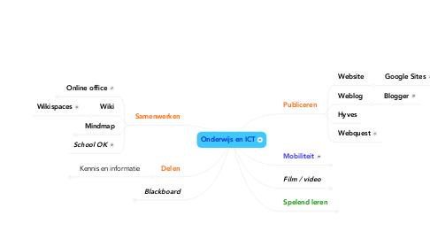 Mind Map: Onderwijs en ICT