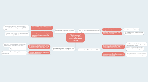 Mind Map: The increase of popularity in Power Lifting and strength training.