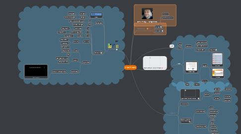 Mind Map: מבוא לכימיה