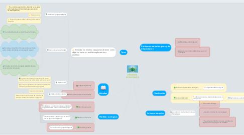 Mind Map: ESTUDIOS ECOLÓGICOS