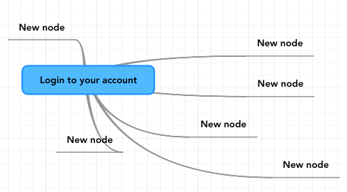 Mind Map: Login to your account