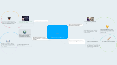 Mind Map: Human Resource Manager