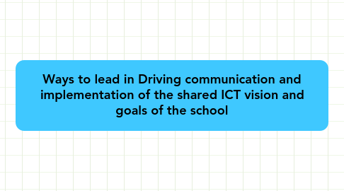 Mind Map: Ways to lead in Driving communication and implementation of the shared ICT vision and goals of the school