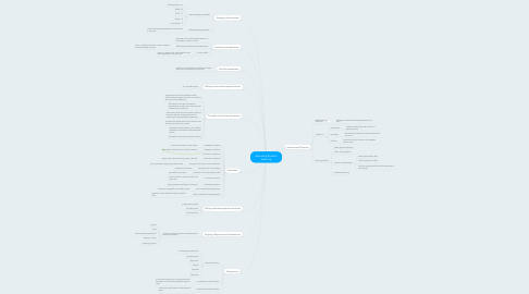 Mind Map: Assessing Student Learning