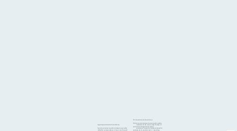Mind Map: English Class Test 2