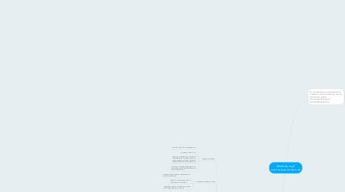 Mind Map: #lambda, top2 клиентских сегментов