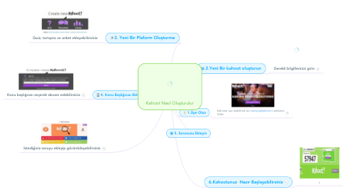 Mind Map: Kahoot Nasıl Oluşturulur