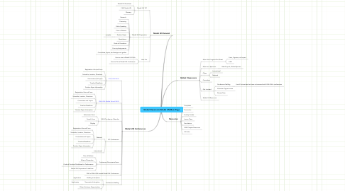 Mind Map: Global Classrooms/Model UN Main Page