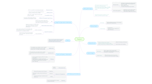 Mind Map: Chapter 4