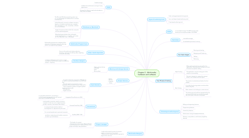 Mind Map: Chapter 2 - Multimedia hardware and software