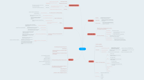 Mind Map: Chapter 2