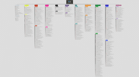 Mind Map: 국내 보안 도서 리스트