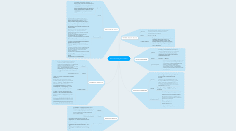 Mind Map: Probabilidad y Estadística