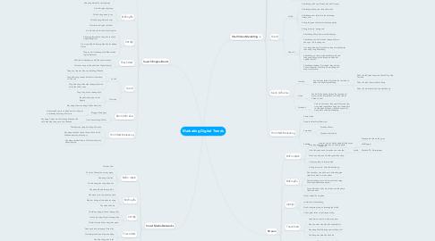 Mind Map: Marketing Digital Trends