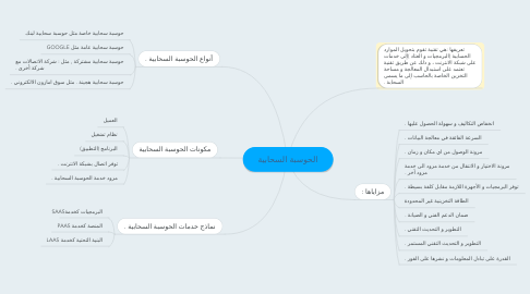 Mind Map: الحوسبة السحابية