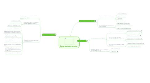Mind Map: Средства защиты сети