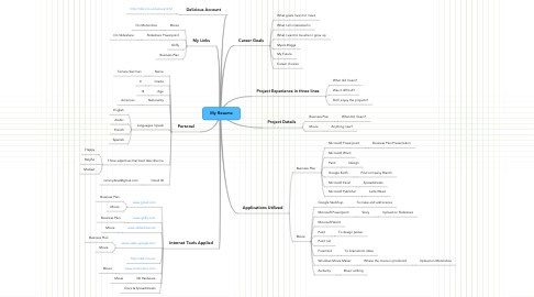 Mind Map: My Resume