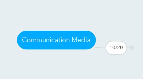 Mind Map: Communication Media