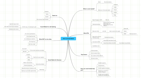 Mind Map: Intro to Social Media