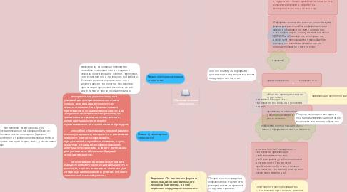 Mind Map: Образовательные технологии