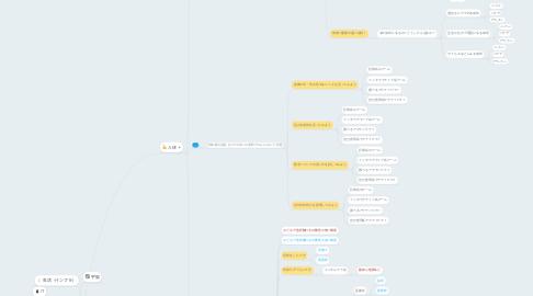 Mind Map: 全ての中心:お子さま