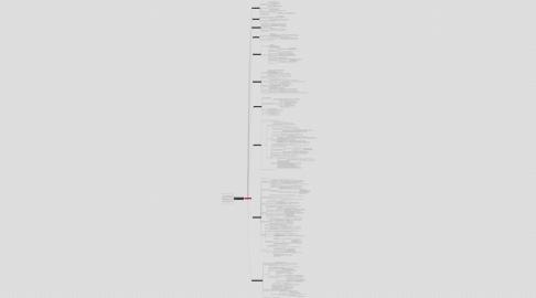 Mind Map: sewol X 정리 part 1