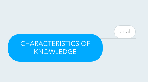 Mind Map: CHARACTERISTICS OF KNOWLEDGE