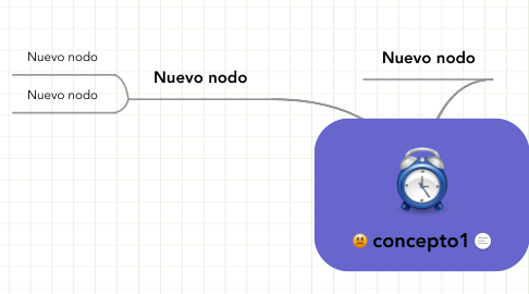 Mind Map: concepto1
