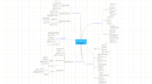 Mind Map: Itche Kadoozy, Orthodox Representations, and the Internet as Community Media
