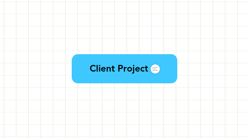 Mind Map: Client Project