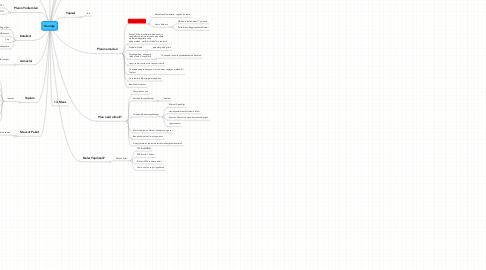 Mind Map: Gunisigi