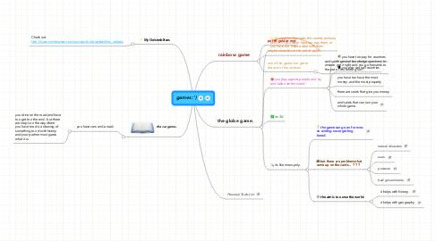 Mind Map: games :')