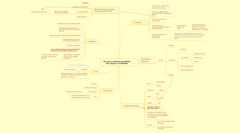 Mind Map: Key issues regarding accessibility with respect to ULMS Bikes