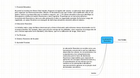 Mind Map: TECNOLOGIAS DE LA INFORMACION Y LA COMUNICACION EN EL AULA