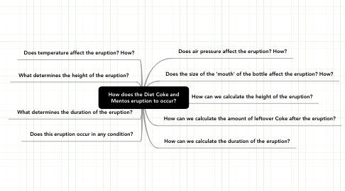 Mind Map: How does the Diet Coke and Mentos eruption to occur?