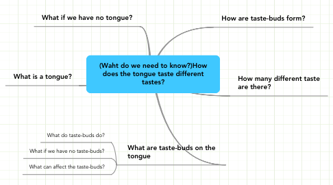 Mind Map: (Waht do we need to know?)How does the tongue taste different tastes?