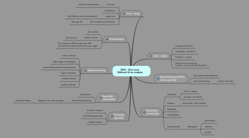 Mind Map: NAS - One Love Stikkord til en analyse