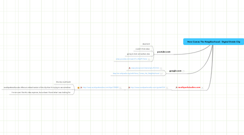 Mind Map: Here Comes The Neighborhood:  Digital Divide Clip
