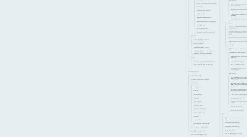 Mind Map: Schlaganfall