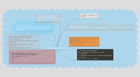 Mind Map: การหาโดเมนและเรนจ์ของฟังก์ชัน