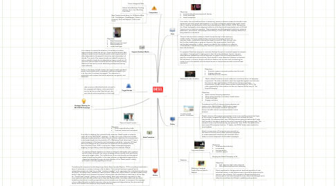 Mind Map: BE STUPID CAMPAIGN