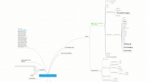 Mind Map: Ricettesegrete.it (RS)website elements